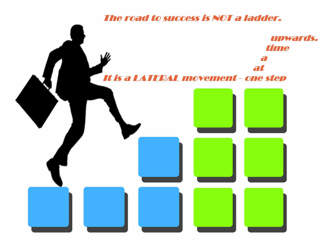 The Road To Success Is Not A Ladder COMMUNICATE WITH EXCELLENT