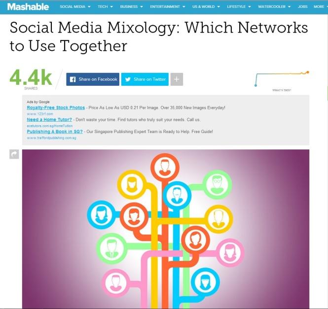 Mashable Mixology