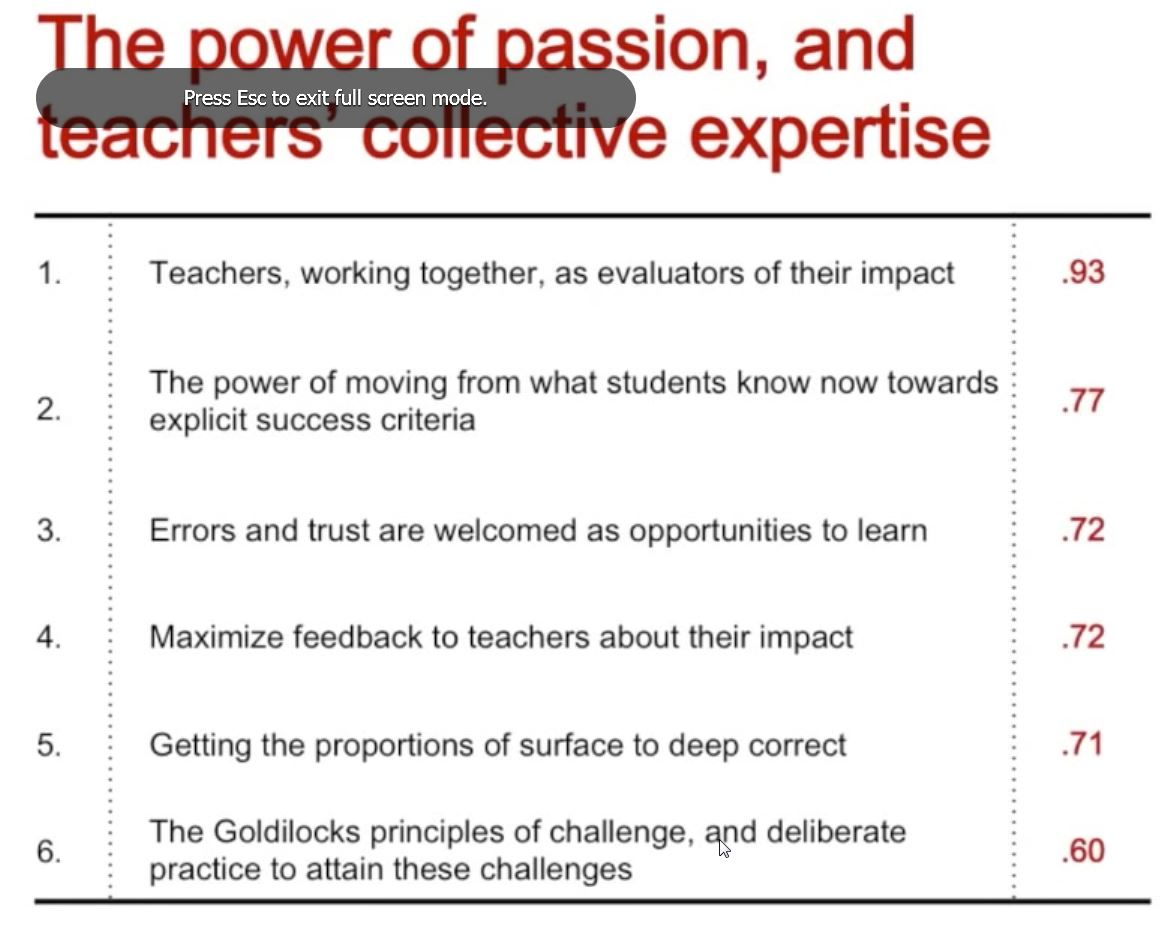 influences of a teacher essay Teachers can have a huge influence on their students this goes much deeper than the lessons they teach you only have to reflect on your own time in school to realize how positive or negative experiences can stick with you for the rest of your life educators need to remember that they hold great power.