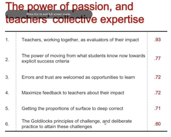 Factors affecting teaching